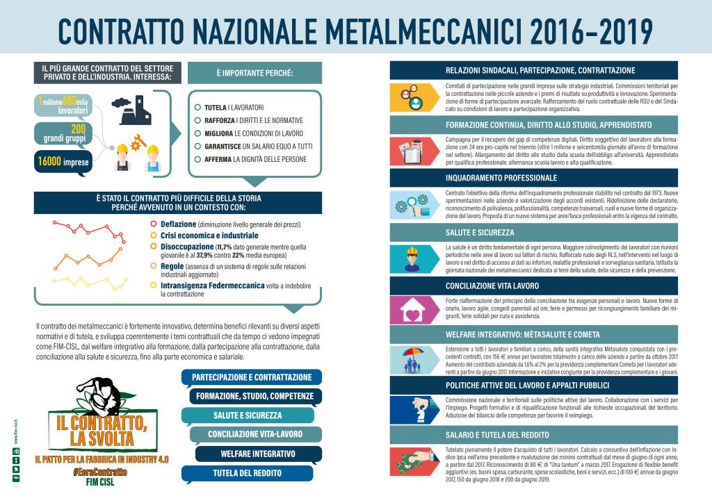 infografica-contratto-dicembre-2016-a3-abbinate
