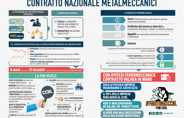 Infografica Contratto A3 abbinate