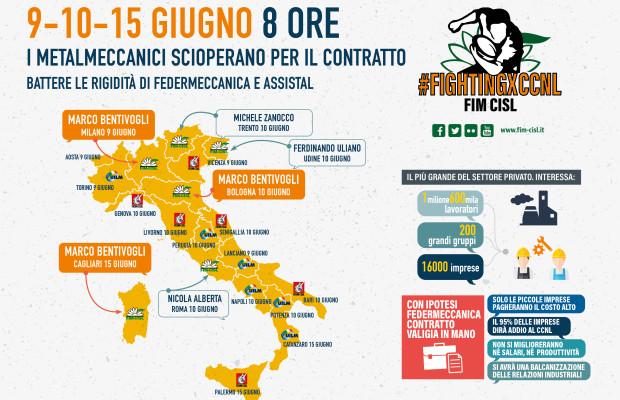 Infografica Sciopero Italia Orizzontale
