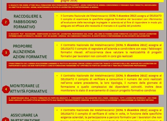 Decalogo per BLOG