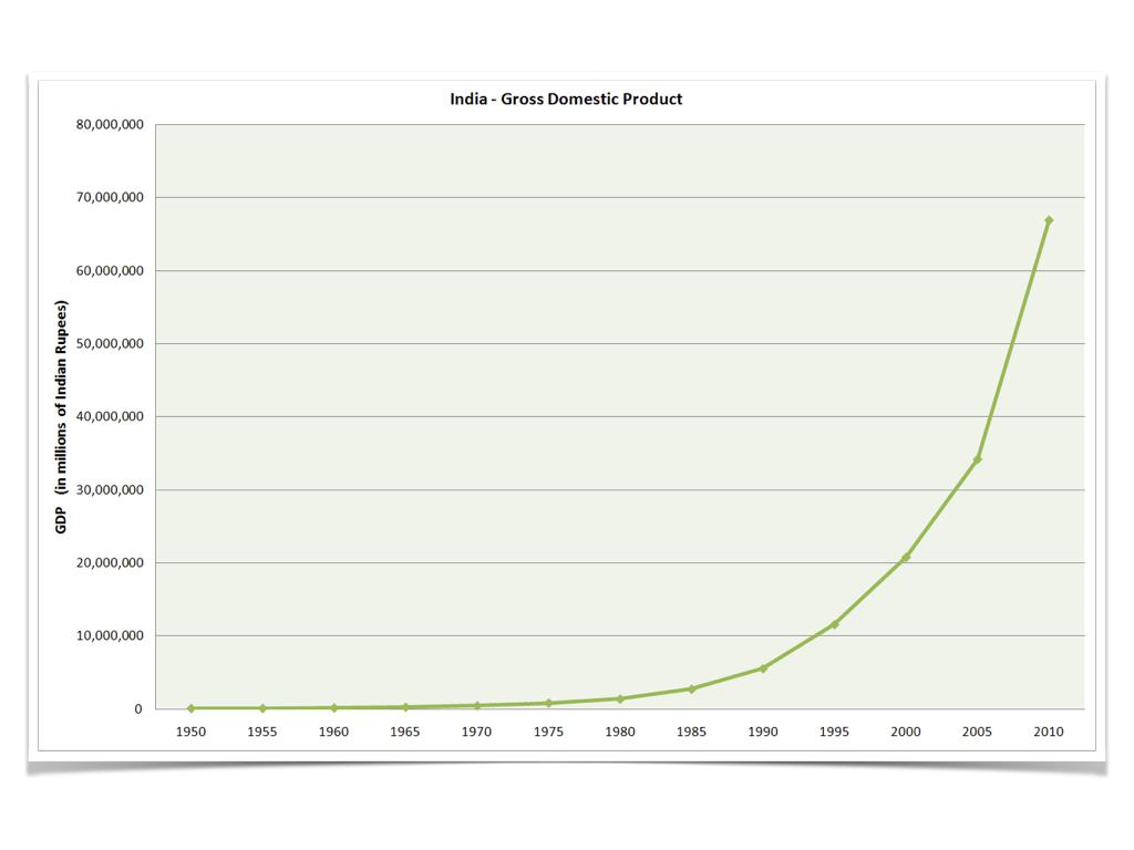 India PIB.001