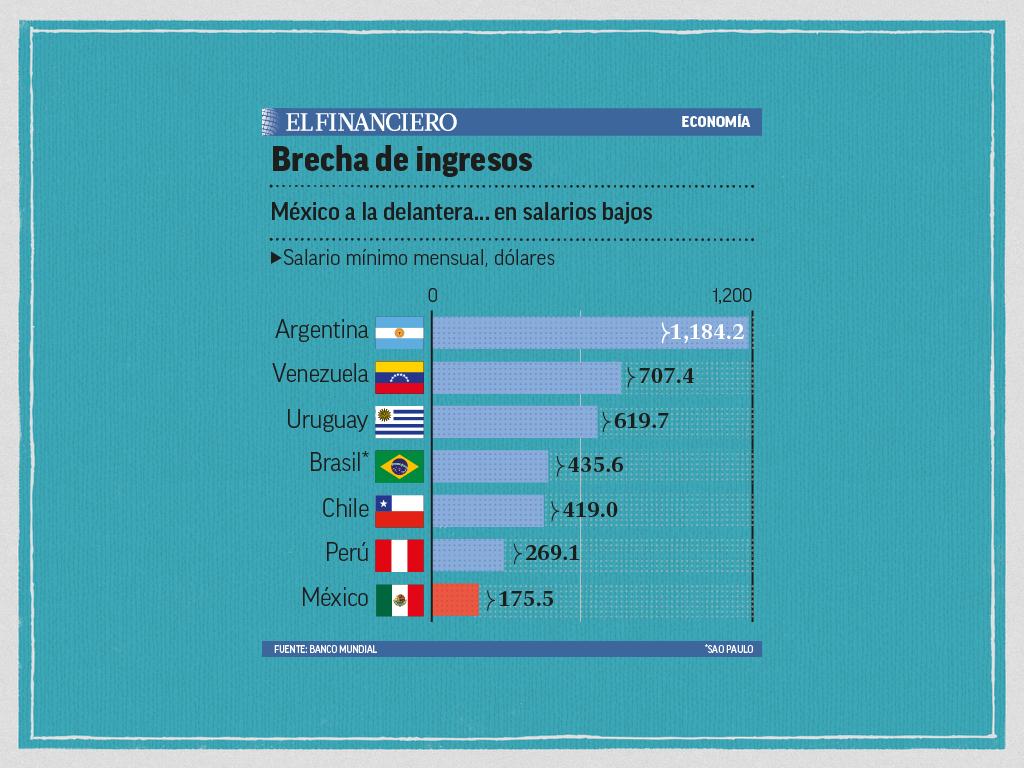 retribuzioni-in-europa-e-nel-mondo-001