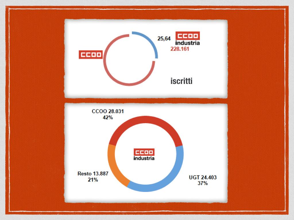CCOO Industria.001