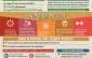 infografica APE Sociale 2017