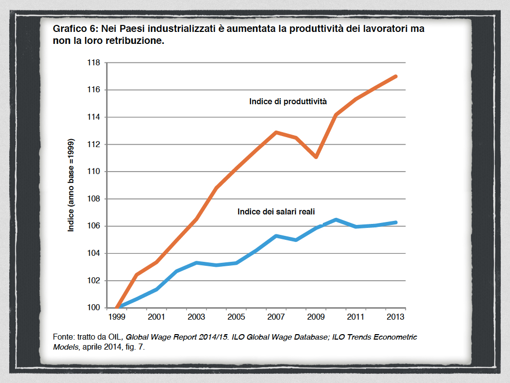 Il sindacalismo al tempo della globalizzazione.001