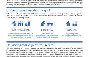 Volantino SPID FIM CISL