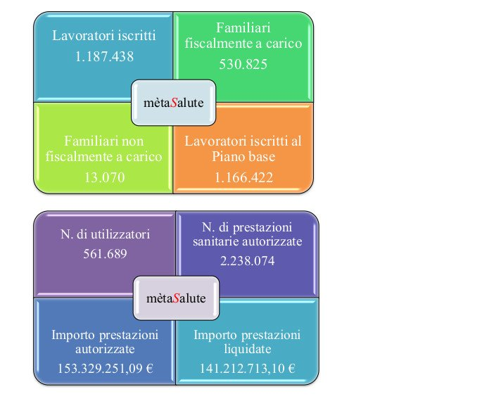 Fim-Sindacale-36-Metasalute-tabelle